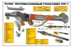 RPG-7 Rocket Launcher Soviet Army Instructive Poster
